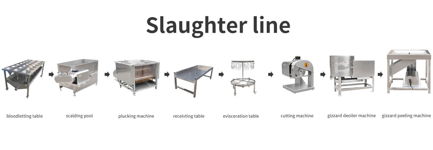 poultry slaughtering production line