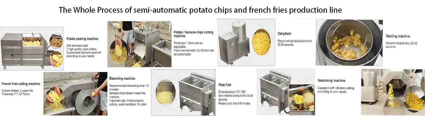 the process details of semi-automatioc chips&french freis line