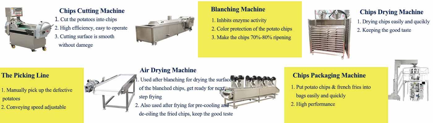 coconut-chips-process-line